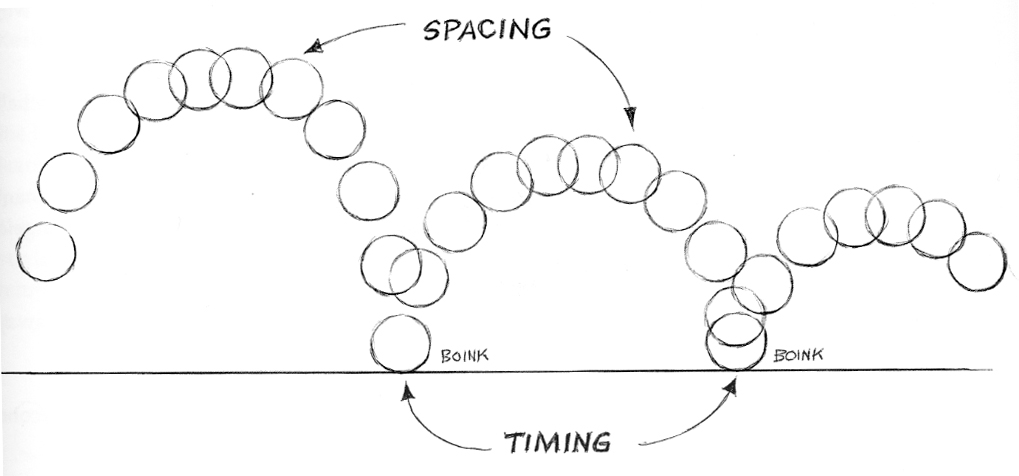 spacingtiming